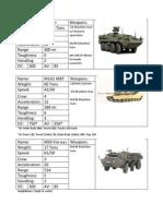 Stryker, M1A1,