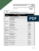 Lista de Chequeo de Carga de Datos