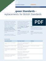 BS-Euro Code Comparison