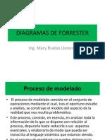 Practica Diagrama de Forrester