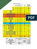 Copy of HMH+ Jump Form Platform Status Report -30 05 2012 (2)