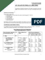Tds -Notes Fy 2011-12