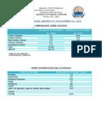 Comparative Crime Statistics 2010