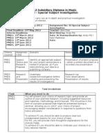 Sd Btec3 Unit 43 Assignment Brief