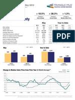 MLS data