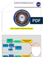 Space Radiation Shielding Program