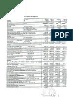 Structure Prix 01-06-12 Produits Pétroliers Bénin