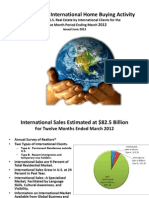 NAR Global Research Report Highlights