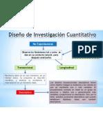 Diseño de Investigación Cuantitativo No Experimental Descriptivo