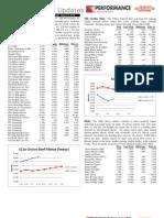 Weekly Market Update - 6-14-12