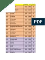 Copy of Zoom Installation Plan vs Actual for Nurul