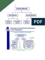 Financial Market Framework