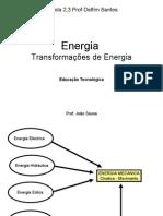 EDUTEC - Transformacoes de Energia