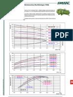 Multiestagio Fmg Standard Curvas