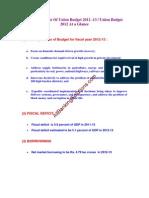 Highlights Union Budget 2012