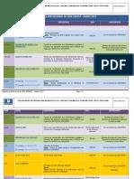 Agenda Previsionnel Du Gim Uemoa Annee 2012