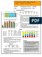 Texas Lower Rio Grande Valley Factsheet