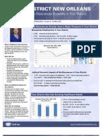 BioDistrict Council Reports