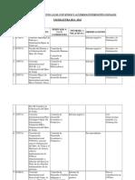 Planilla de Seguimiento a Los Convenios y Acuerdos Interinstitucionales