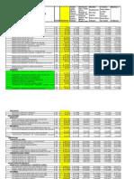 Precios Oficiales Dpto[1]. 2009 GOBERNACION