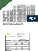 Price List of Bitumen HPCL 01-01-2009