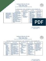 Matemáticas -1ºSEC.PROG