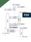 Urea Plant Material Balance (ACES Process)