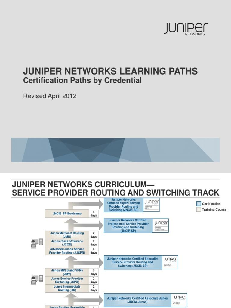 juniper certification virtual
