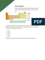Bloque de la tabla periódica
