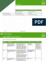 Scheme of Work Maths Stage 7