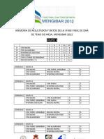 MEMORIA FASE FINAL DHA - MENGÍBAR 2012.docx