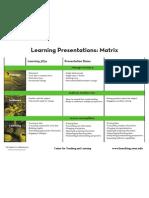 UMinn CTL Learning Presentation Matrix