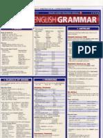 Resumão Inglês