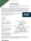 Common Technical Document - Wikipédia