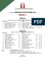 RONDA 5 - TORNEO METROPOLITANO MAYORES 2012