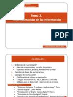 Tema 2 Representacion de La Informacion