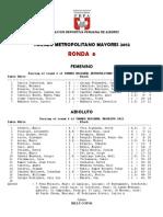RONDA 6 - TORNEO METROPOLITANO MAYORES 2012