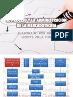 El proceso y la administración de la mercadotecnia.