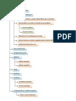 Elaboración de proyectos