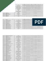 Classificação Taça Portugal DHI Vodafone 2012 c Góis
