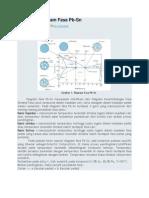 Mengenal Diagram Fasa Pb