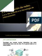 REDES JILR Unidad02 PresentacionPuntosTemario v1 0