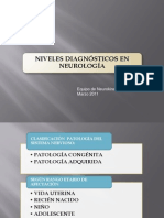 Niveles Diagnosticos en Neuro