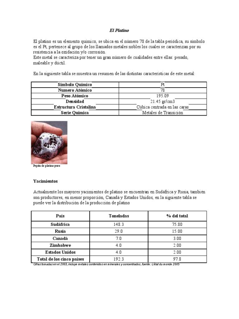 El platino 1533635169v1 urtaz Choice Image