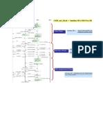 CSSR Analysis 2g