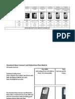 Smart Enterprise Postpaid Packages (External)