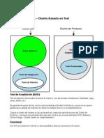 Resumen TDD