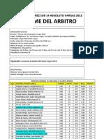 Informe Del Arbitro_i Torneo Sub 14 Absoluto Vargas 2012 - Modificado Para Imprimir