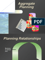 Agregate Planning