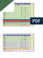 Dienstplan 25. Juni - 01. Juli 2012